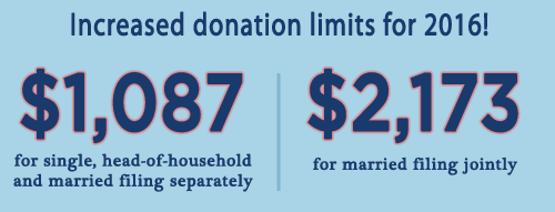 Increased donation limits for 2016! 1087, 2173